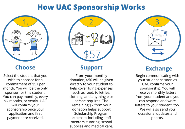 how-our-sponsorships-work-copy.png